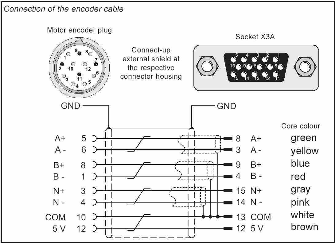 кабель rs 232c схема